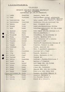 Seznam zmocněnců německých antifašistů.